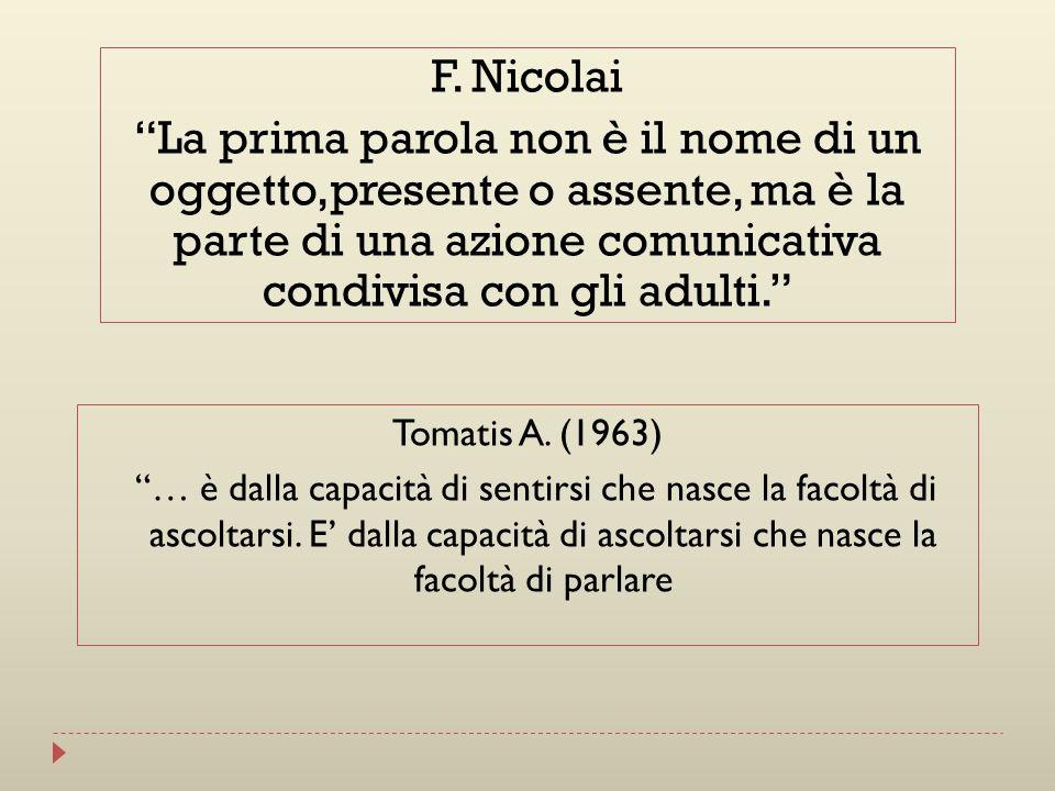 F. Nicolai La prima parola non è il nome di un oggetto,presente o assente, ma è la parte di una azione comunicativa condivisa con gli adulti.