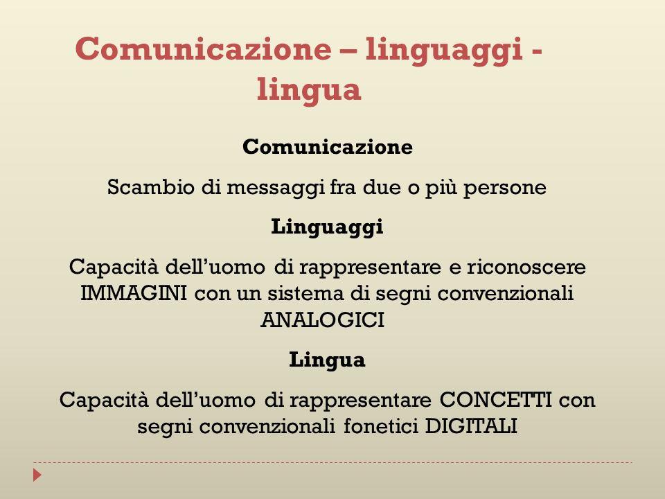 Comunicazione – linguaggi - lingua