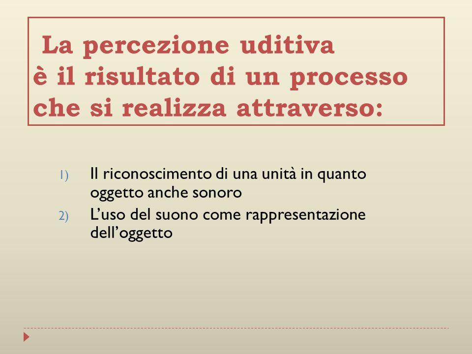 La percezione uditiva è il risultato di un processo che si realizza attraverso: