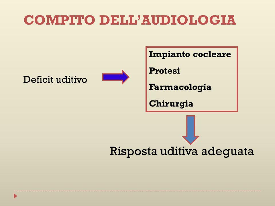 COMPITO DELL'AUDIOLOGIA