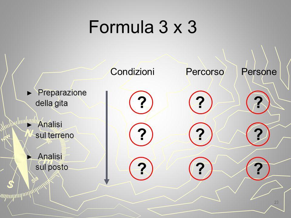 Formula 3 x 3 Condizioni Percorso Persone Preparazione