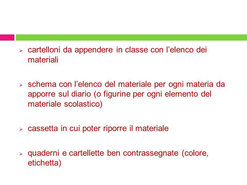 cartelloni da appendere in classe con l'elenco dei materiali