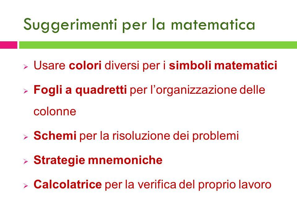 Suggerimenti per la matematica