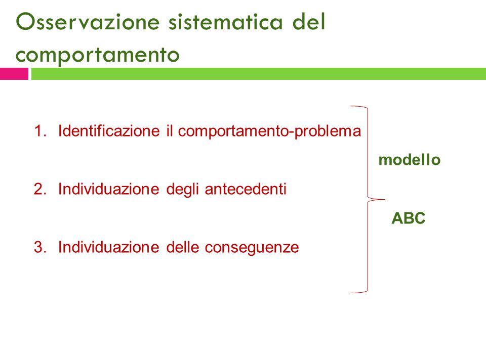 Osservazione sistematica del comportamento