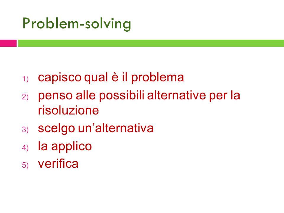 Problem-solving capisco qual è il problema