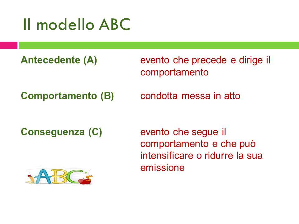 Il modello ABC Antecedente (A) evento che precede e dirige il comportamento. Comportamento (B) condotta messa in atto.