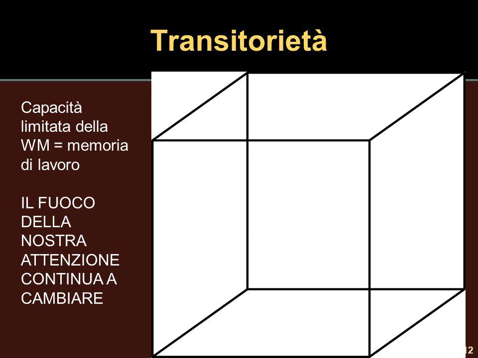 Transitorietà Capacità limitata della WM = memoria di lavoro
