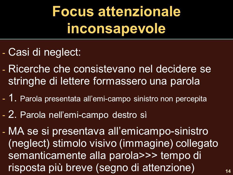 Focus attenzionale inconsapevole