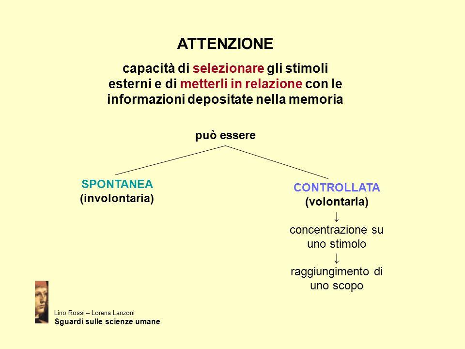 SPONTANEA (involontaria) CONTROLLATA (volontaria)