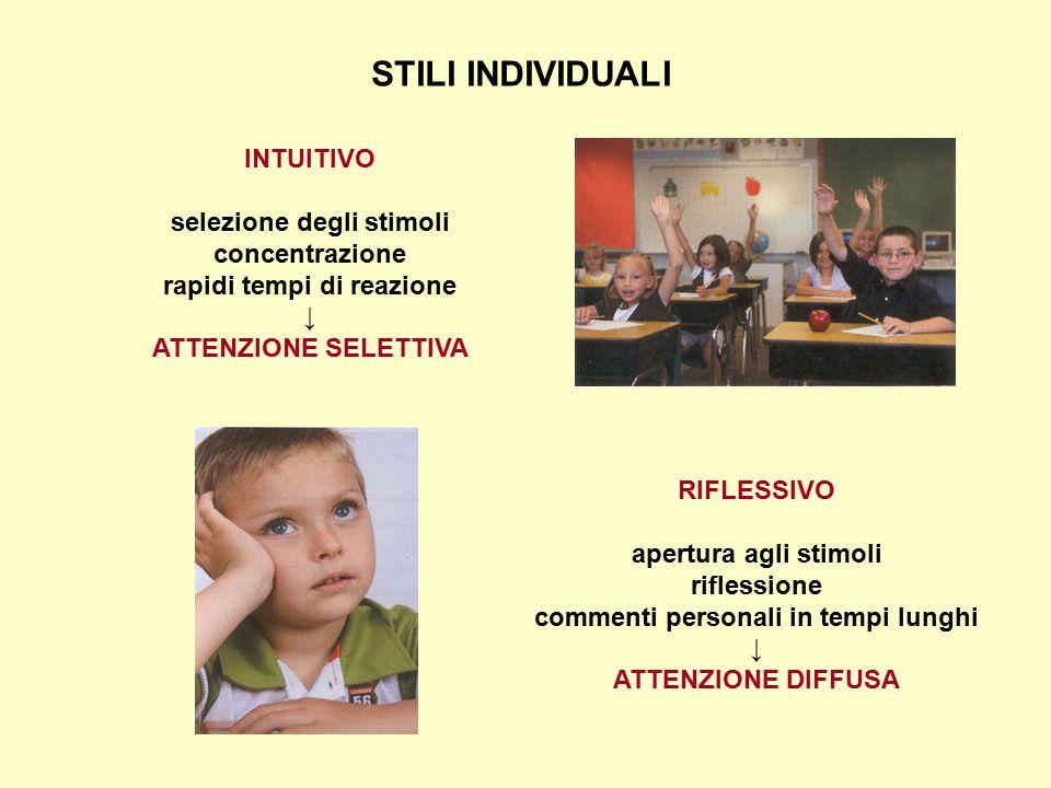 STILI INDIVIDUALI INTUITIVO selezione degli stimoli concentrazione