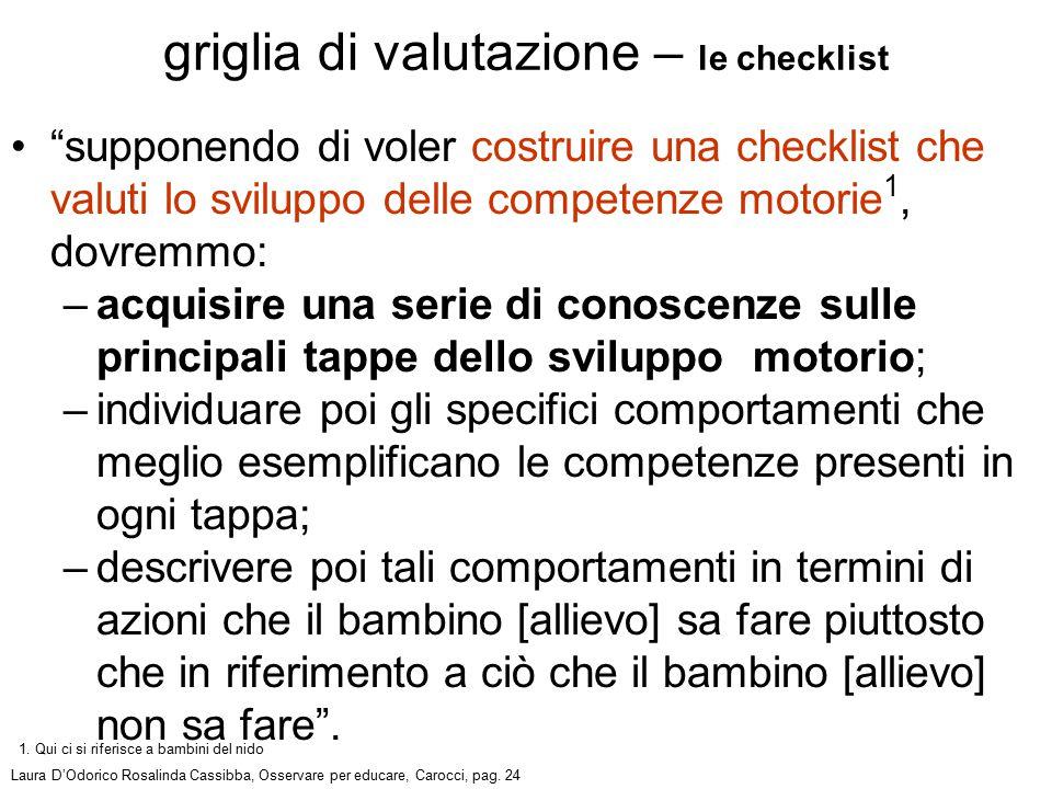 griglia di valutazione – le checklist