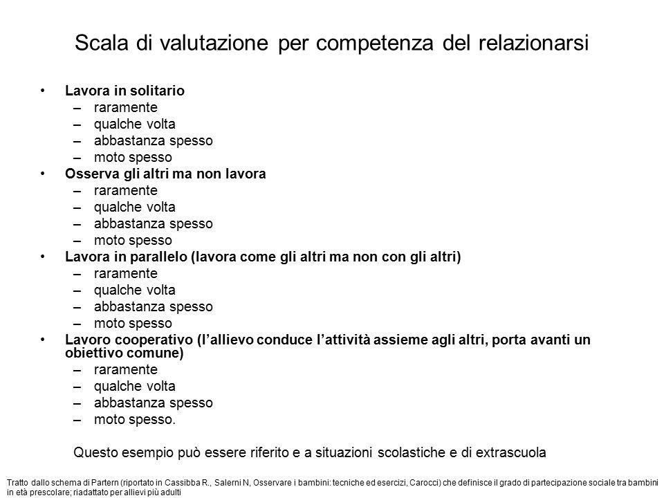 Scala di valutazione per competenza del relazionarsi