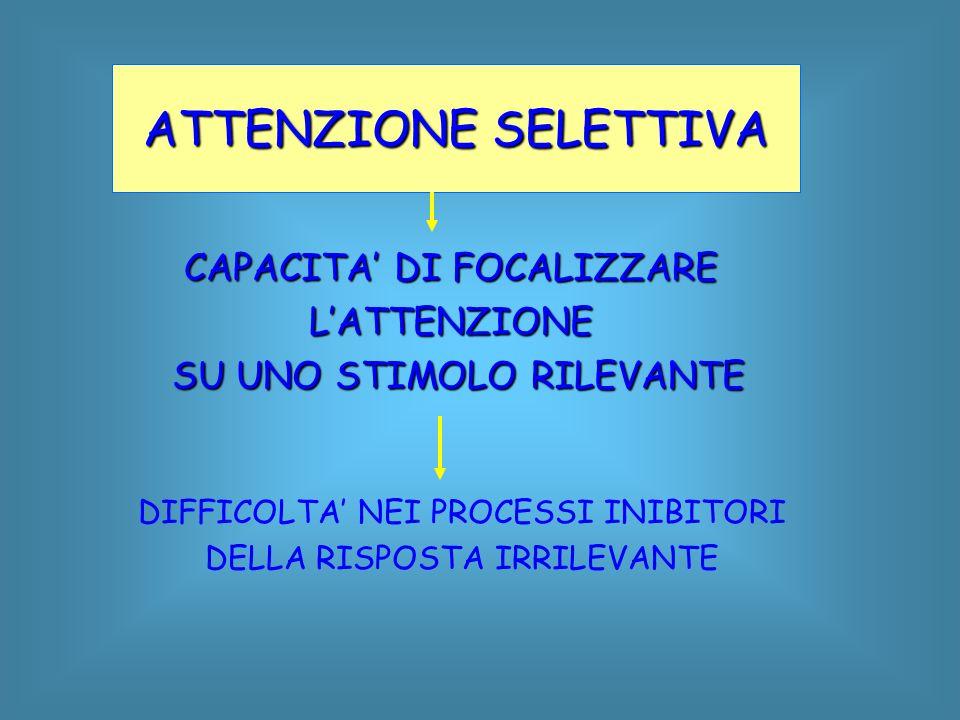 ATTENZIONE SELETTIVA CAPACITA' DI FOCALIZZARE L'ATTENZIONE