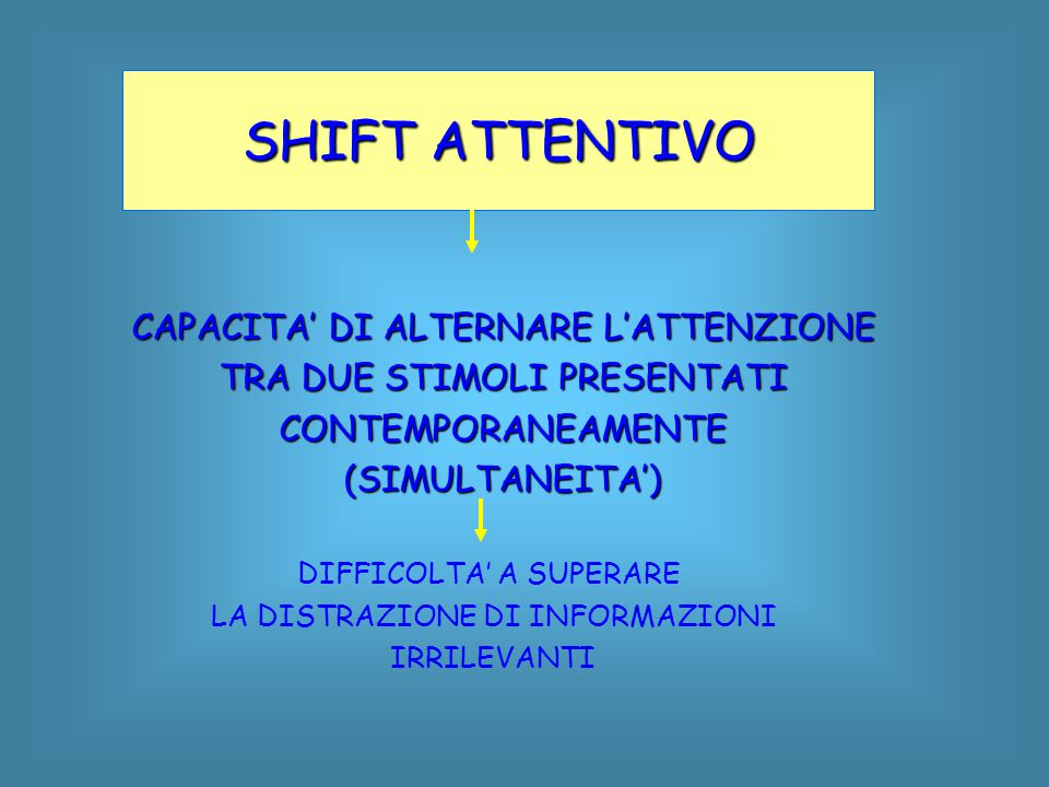 SHIFT ATTENTIVO CAPACITA' DI ALTERNARE L'ATTENZIONE