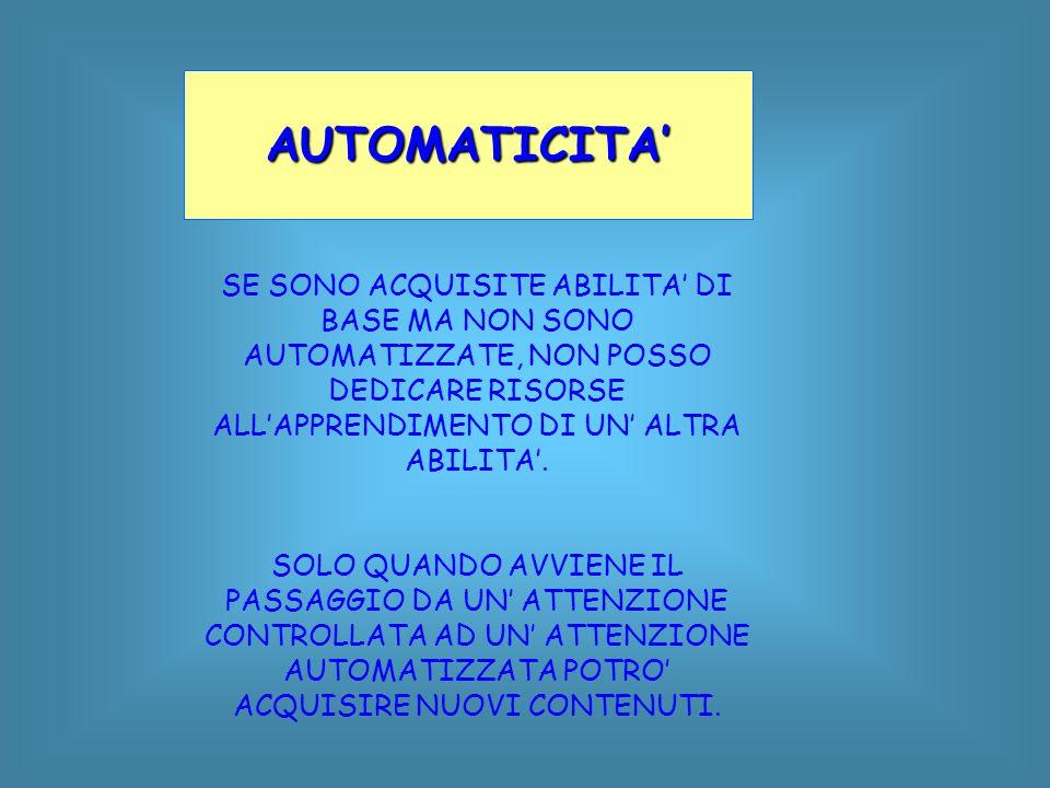 AUTOMATICITA' SE SONO ACQUISITE ABILITA' DI BASE MA NON SONO AUTOMATIZZATE, NON POSSO DEDICARE RISORSE ALL'APPRENDIMENTO DI UN' ALTRA ABILITA'.