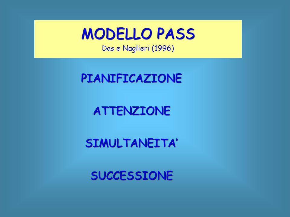 MODELLO PASS PIANIFICAZIONE ATTENZIONE SIMULTANEITA' SUCCESSIONE