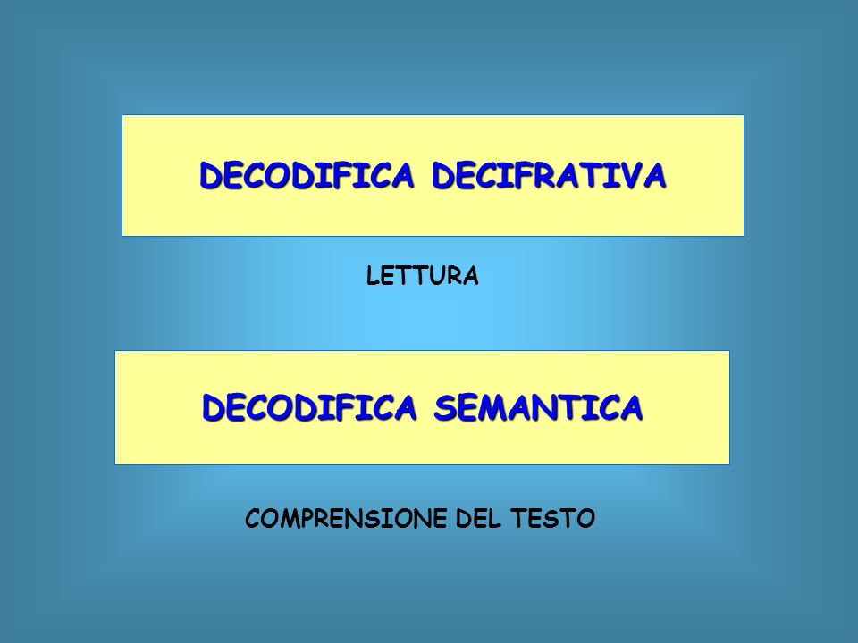 DECODIFICA DECIFRATIVA