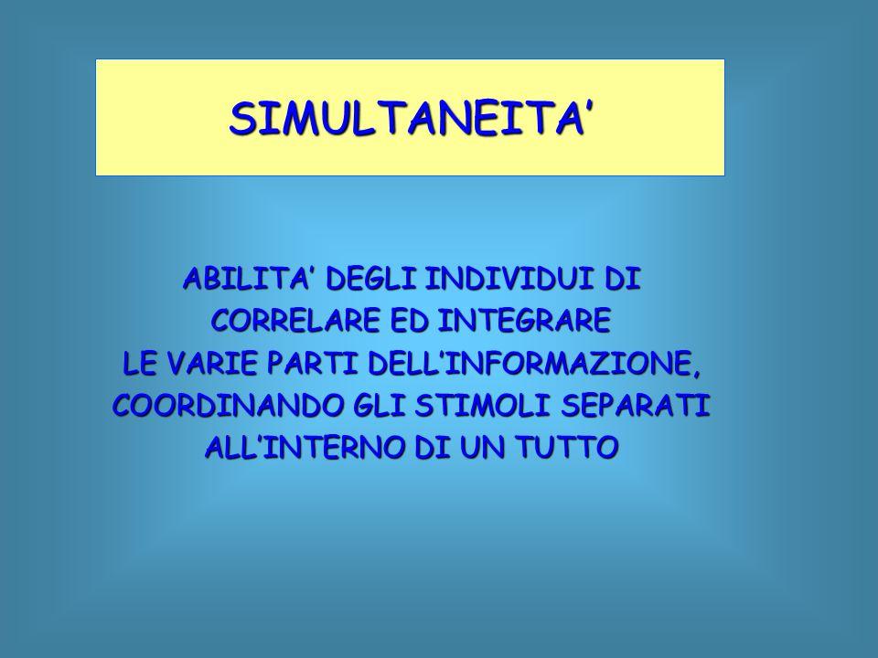 SIMULTANEITA' ABILITA' DEGLI INDIVIDUI DI CORRELARE ED INTEGRARE