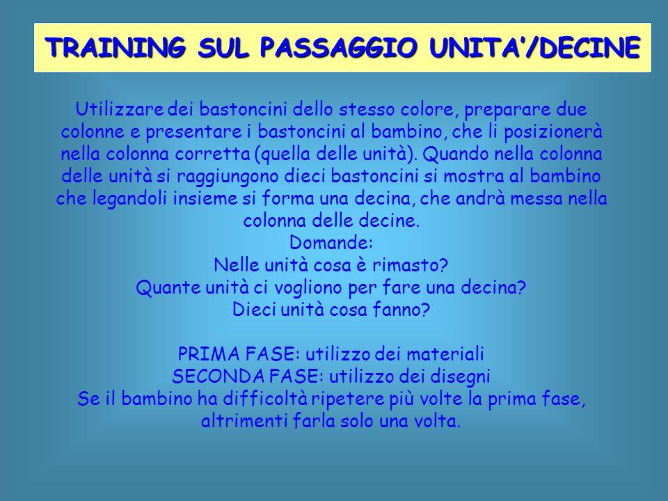 TRAINING SUL PASSAGGIO UNITA'/DECINE