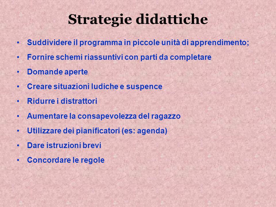 Strategie didattiche Suddividere il programma in piccole unità di apprendimento; Fornire schemi riassuntivi con parti da completare.