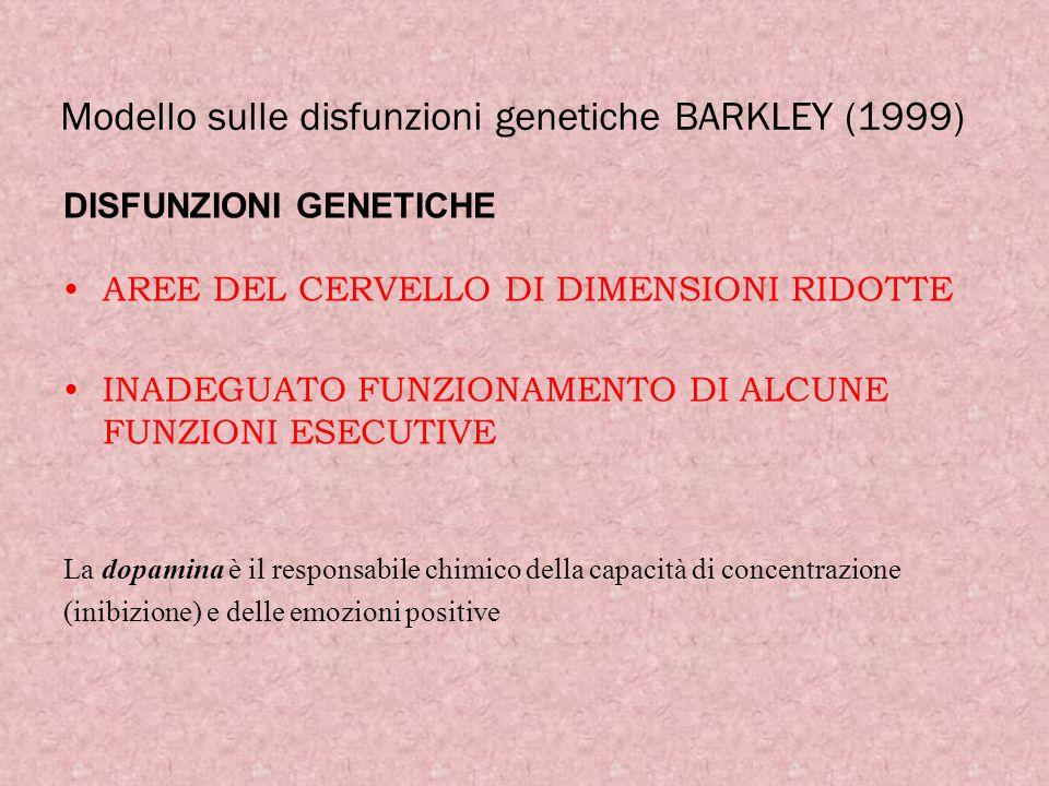 Modello sulle disfunzioni genetiche BARKLEY (1999)