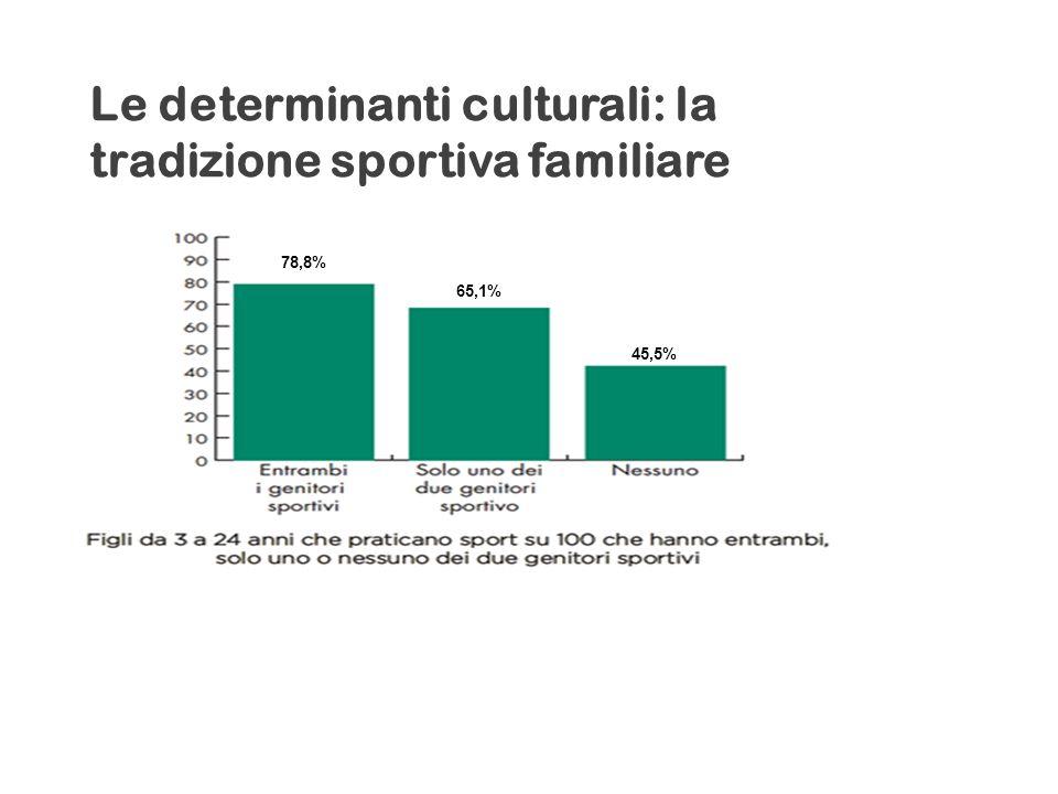 Le determinanti culturali: la tradizione sportiva familiare