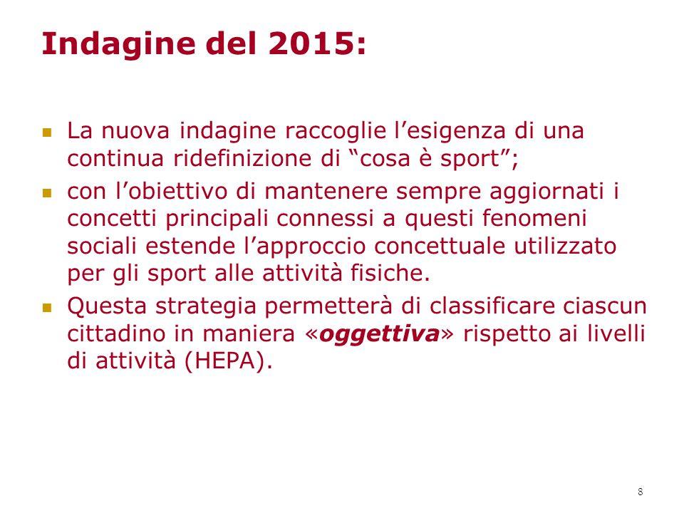 Indagine del 2015: La nuova indagine raccoglie l'esigenza di una continua ridefinizione di cosa è sport ;