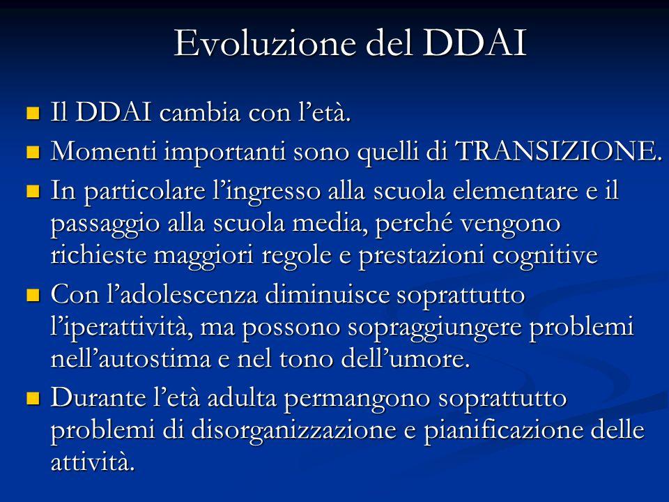 Evoluzione del DDAI Il DDAI cambia con l'età.