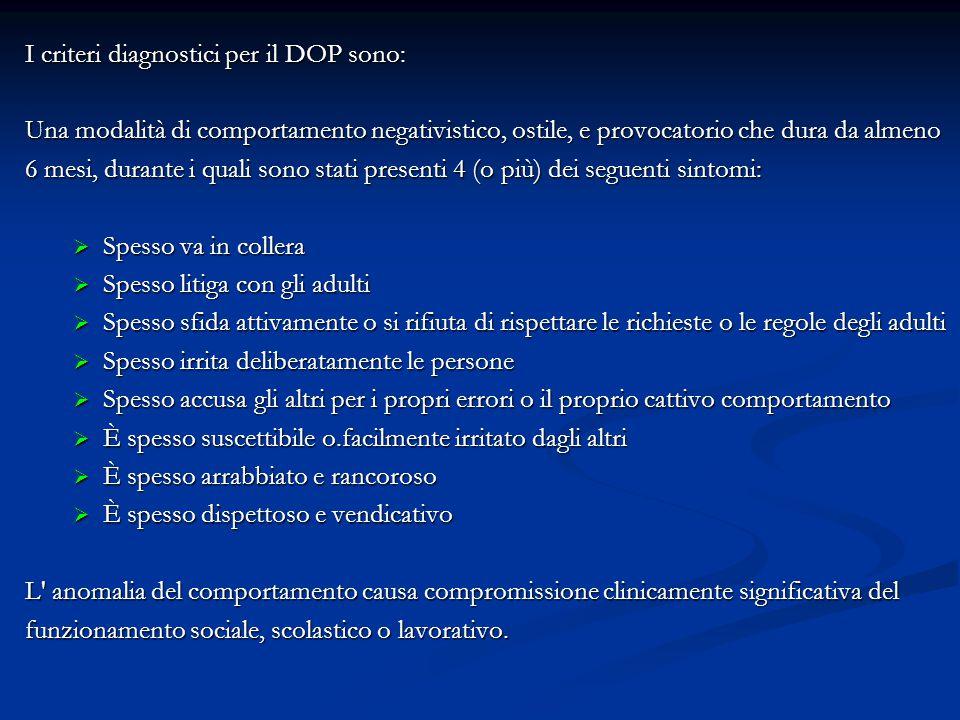 I criteri diagnostici per il DOP sono: