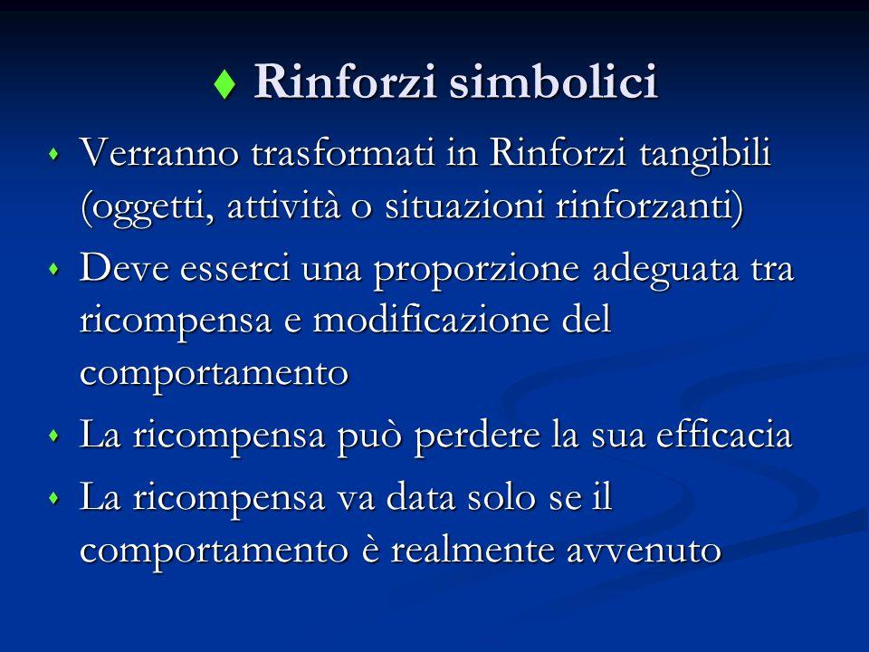 Rinforzi simbolici Verranno trasformati in Rinforzi tangibili (oggetti, attività o situazioni rinforzanti)