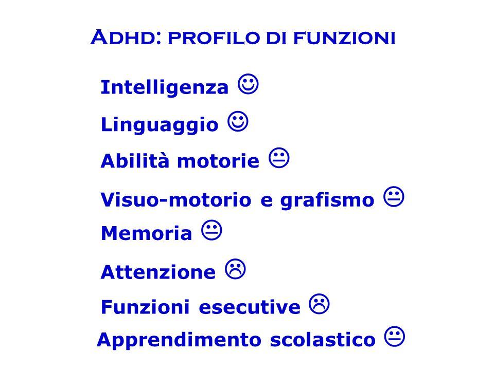 Adhd: profilo di funzioni