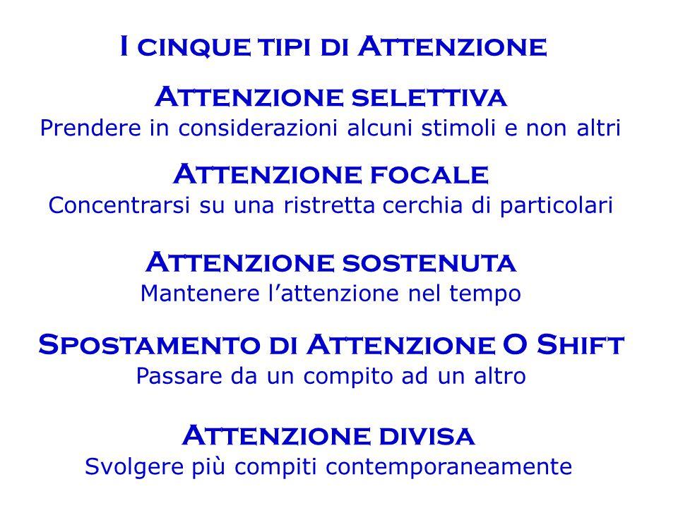 I cinque tipi di Attenzione