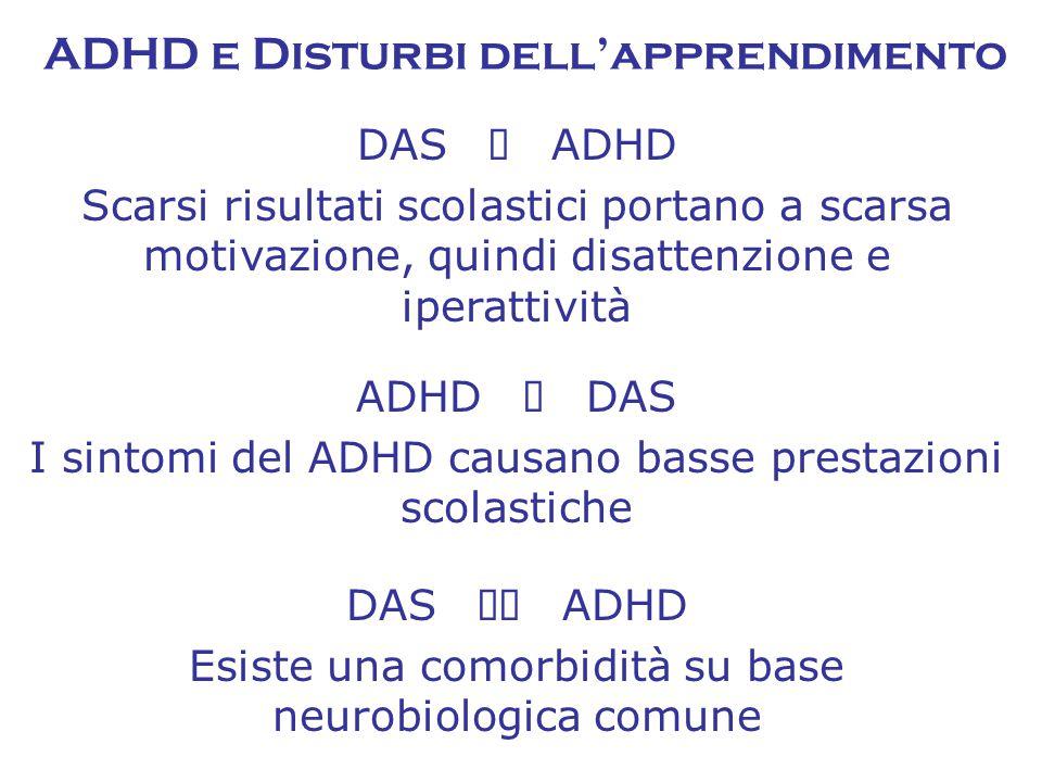 ADHD e Disturbi dell'apprendimento