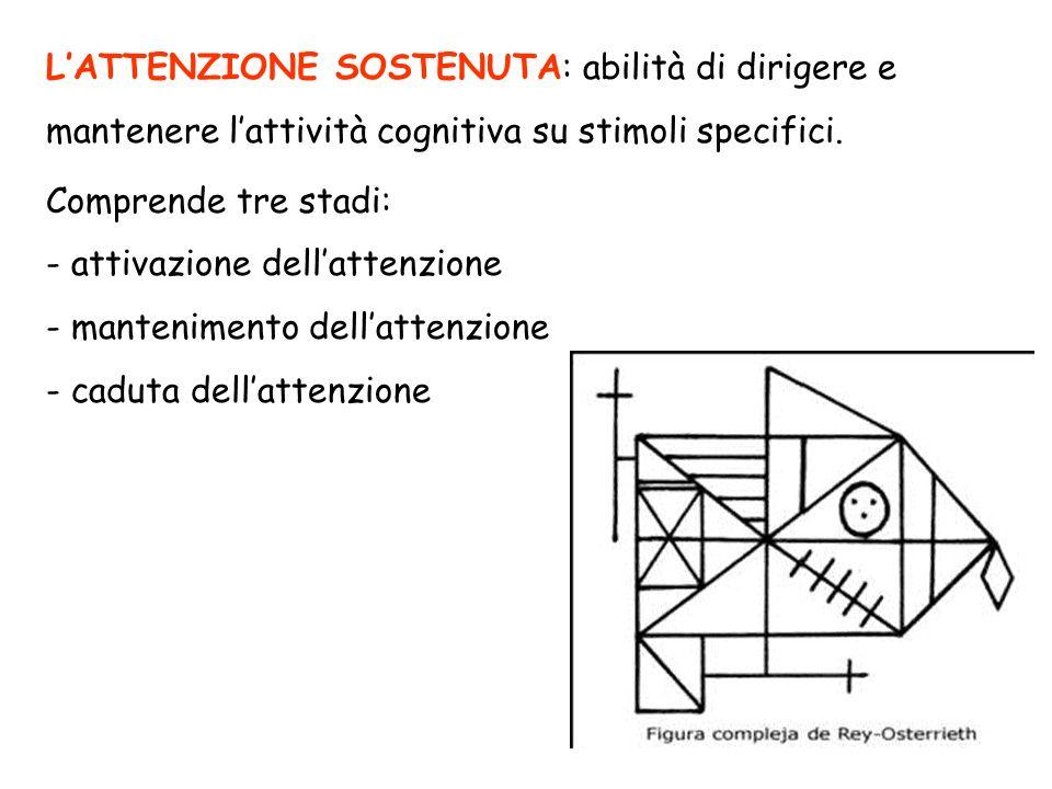 L'ATTENZIONE SOSTENUTA: abilità di dirigere e mantenere l'attività cognitiva su stimoli specifici.