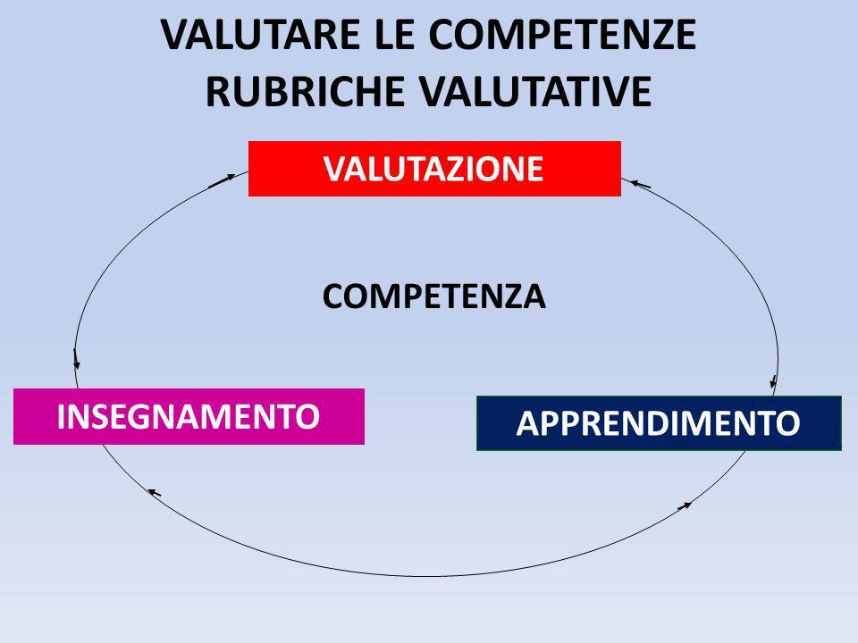 VALUTARE LE COMPETENZE RUBRICHE VALUTATIVE