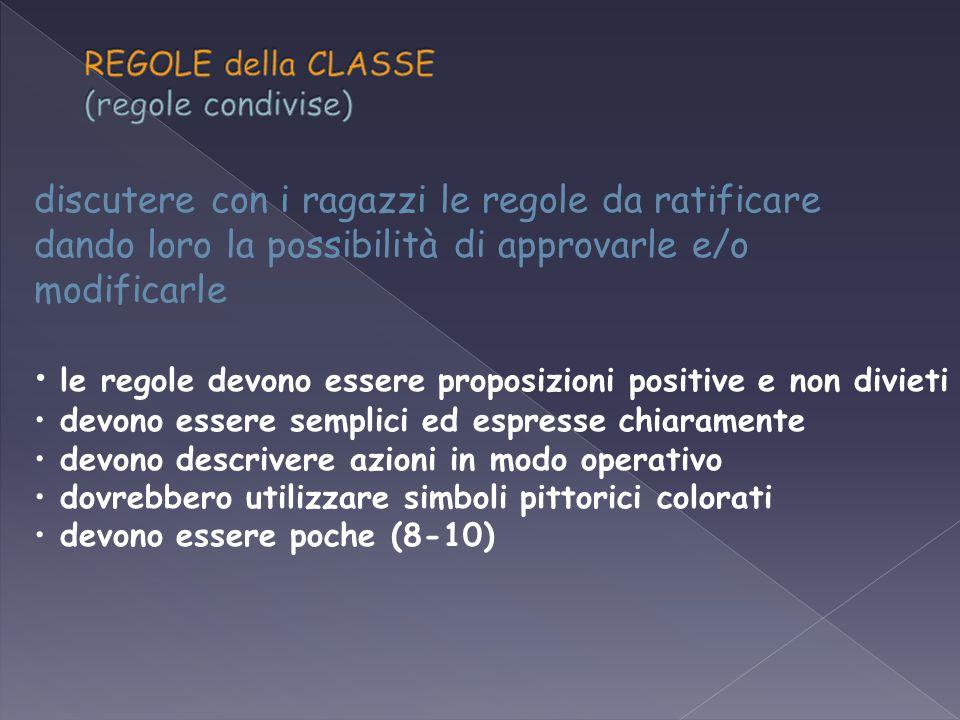 REGOLE della CLASSE (regole condivise)