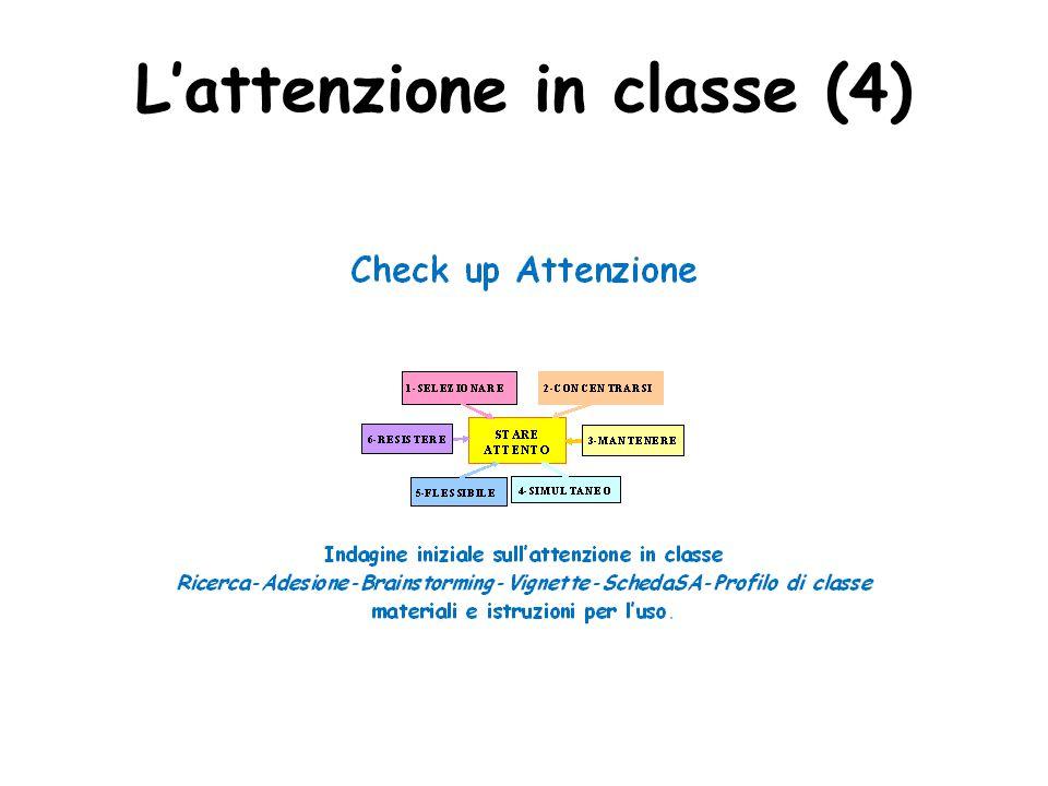L'attenzione in classe (4)
