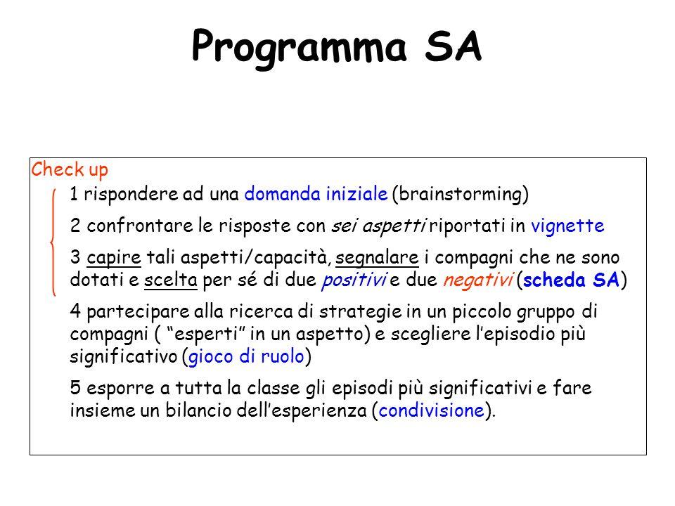 Programma SA Check up. rispondere ad una domanda iniziale (brainstorming) 2 confrontare le risposte con sei aspetti riportati in vignette.