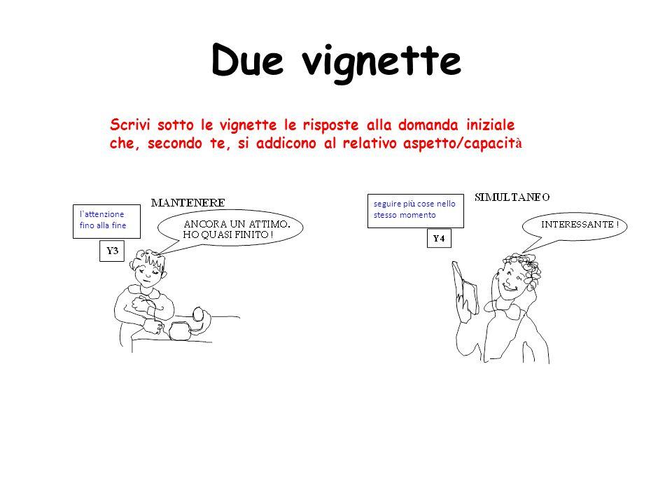 Due vignette Scrivi sotto le vignette le risposte alla domanda iniziale che, secondo te, si addicono al relativo aspetto/capacità.