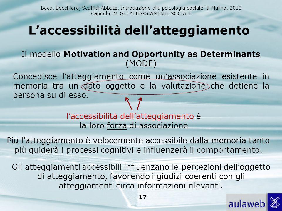 L'accessibilità dell'atteggiamento