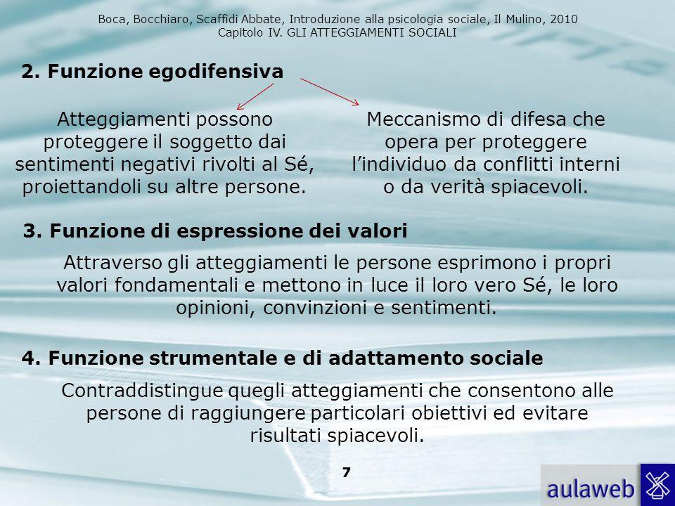2. Funzione egodifensiva