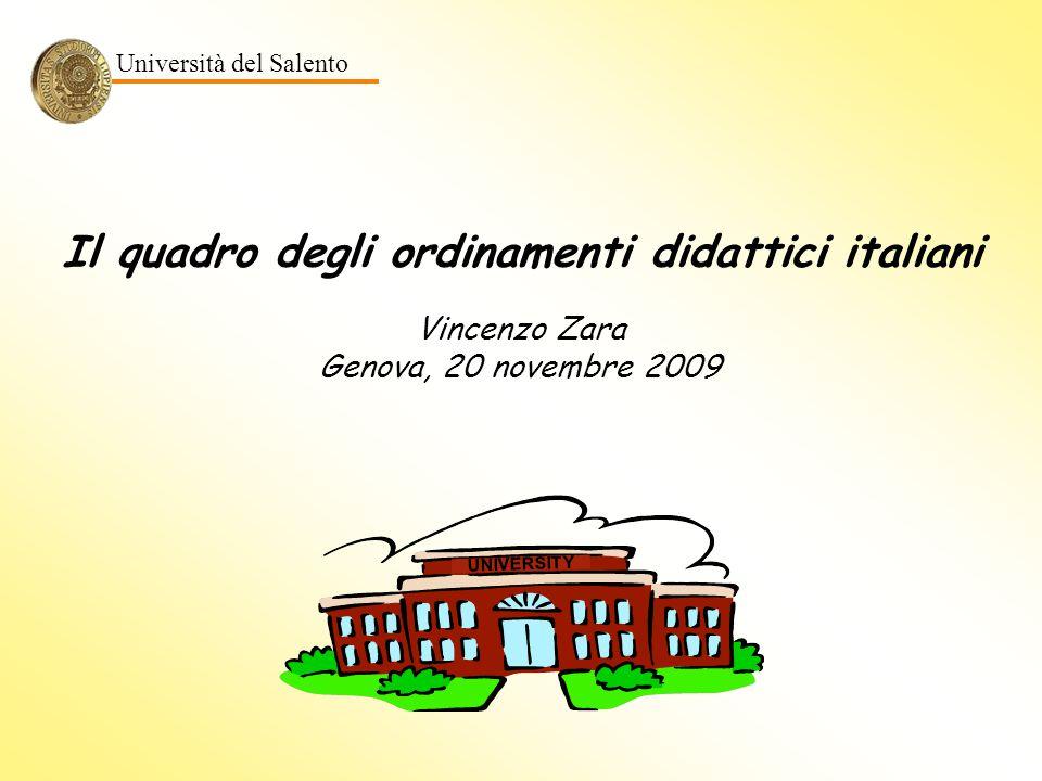 Il quadro degli ordinamenti didattici italiani