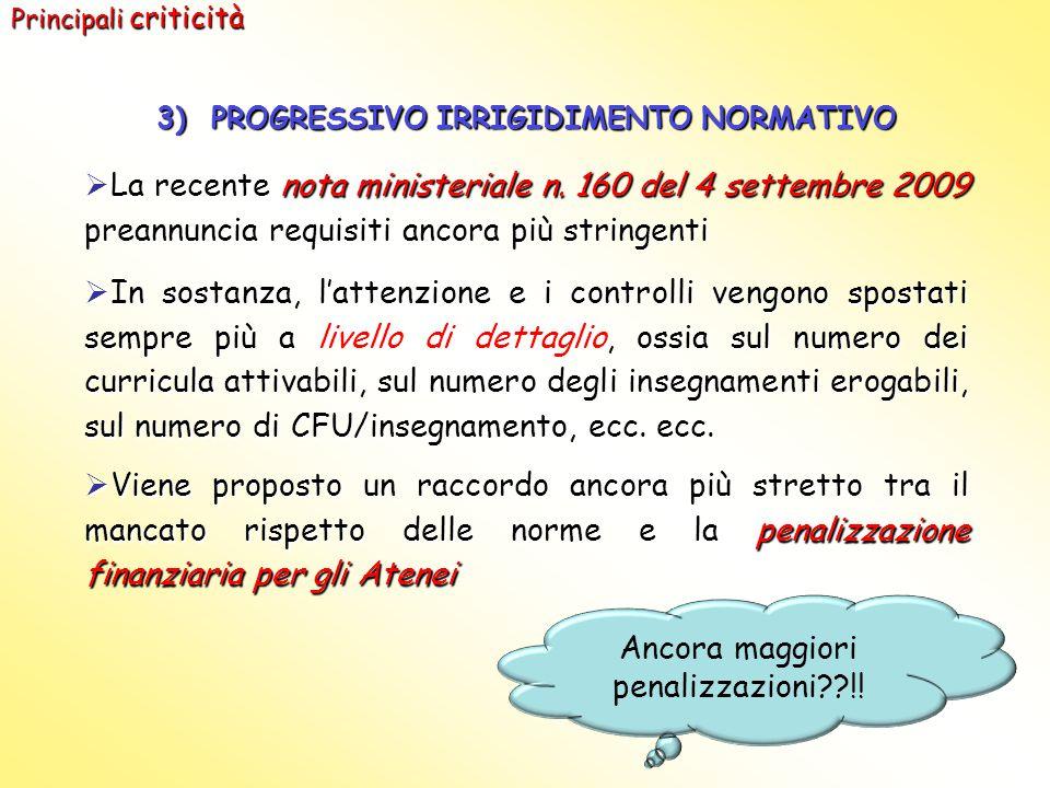 3) PROGRESSIVO IRRIGIDIMENTO NORMATIVO