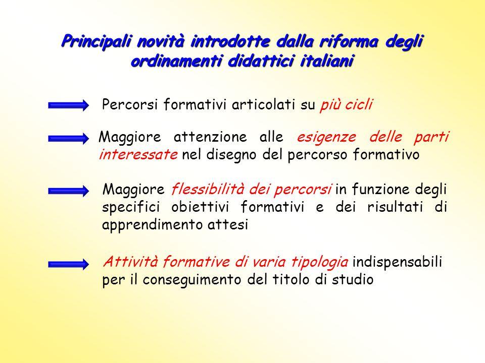 Principali novità introdotte dalla riforma degli ordinamenti didattici italiani