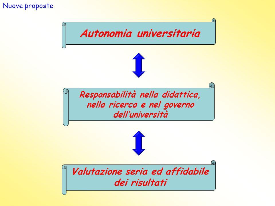 Autonomia universitaria Valutazione seria ed affidabile dei risultati