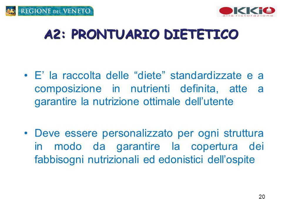 A2: PRONTUARIO DIETETICO