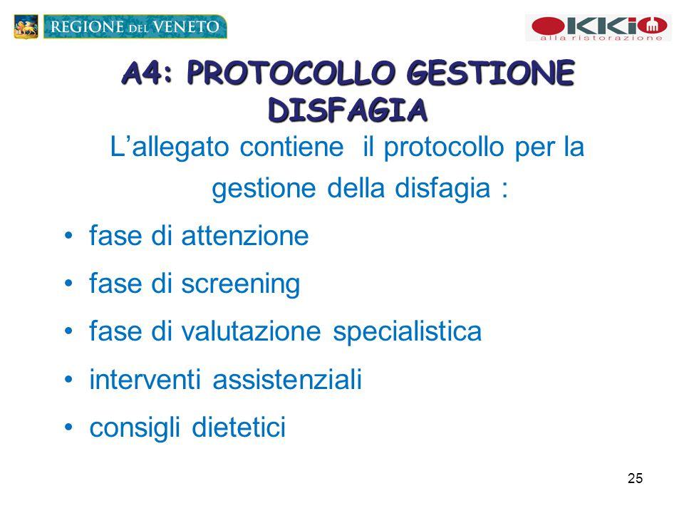 A4: PROTOCOLLO GESTIONE DISFAGIA