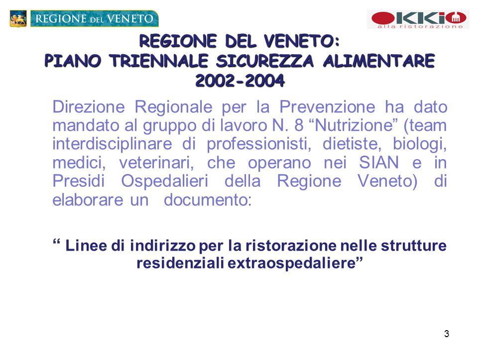 REGIONE DEL VENETO: PIANO TRIENNALE SICUREZZA ALIMENTARE 2002-2004