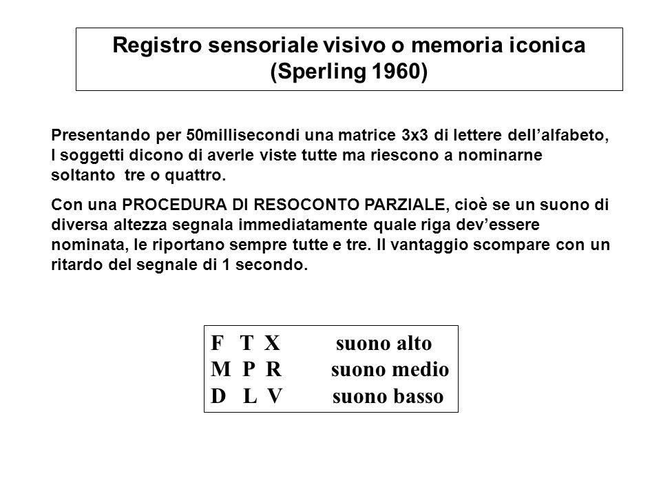 Registro sensoriale visivo o memoria iconica (Sperling 1960)