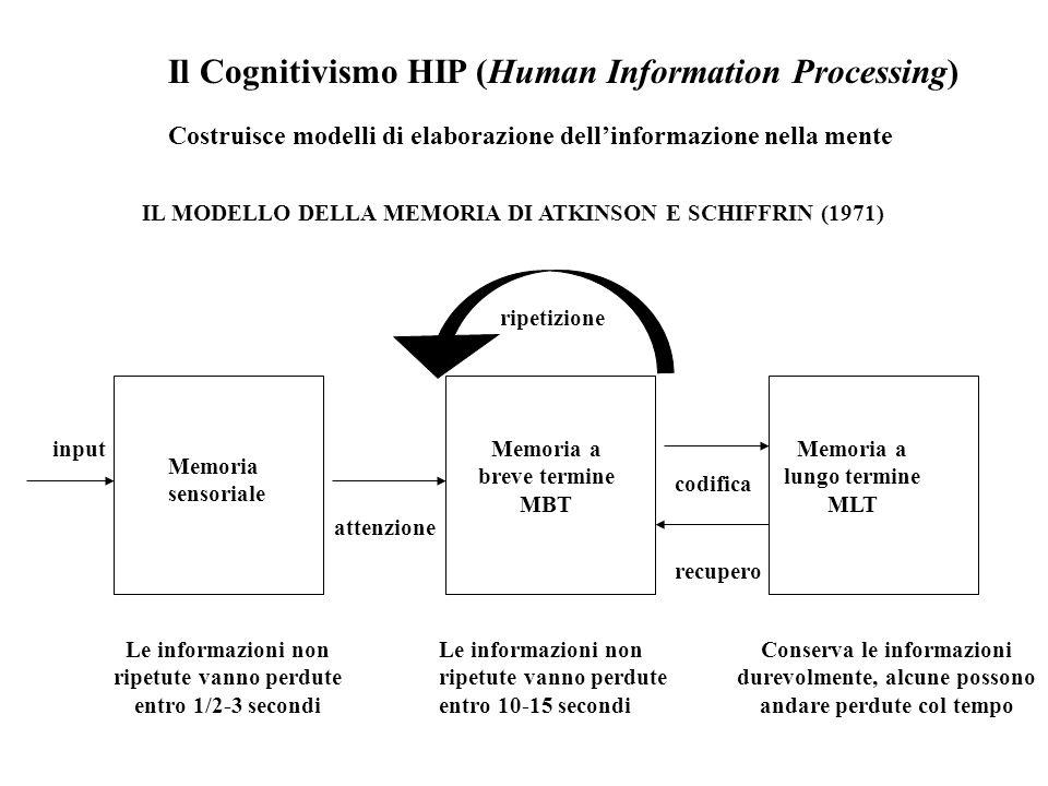 ulric neisser cognitive psychology pdf